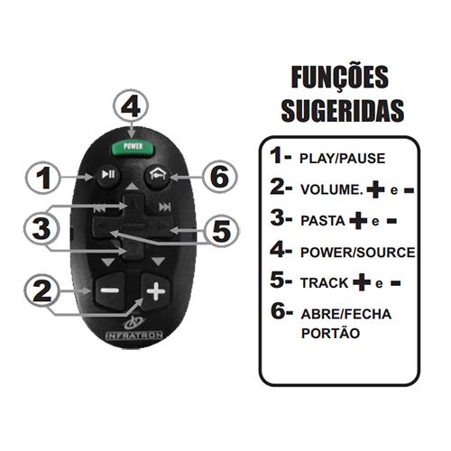 Controle Remoto de Longa Distância Som Automotivo Infratron Uno Preto  - BEST SALE SHOP