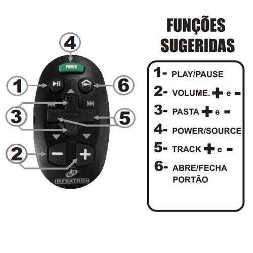 Controle Remoto de Longa Distância Som Automotivo Infratron Uno Standart
