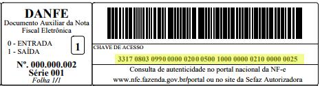 Exemplo de Chave de Acesso Nota Fiscal Eletronica