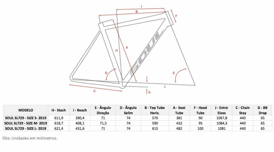tabela tamanho quadro