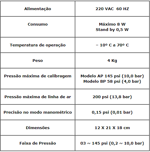 Calibrador para Pneu Digital 220V M4000