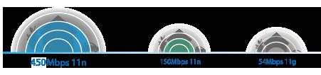 ROTEADOR TP-LINK TL-WR940N V3 WIRELESS 450 MBPS 3 ANTENAS