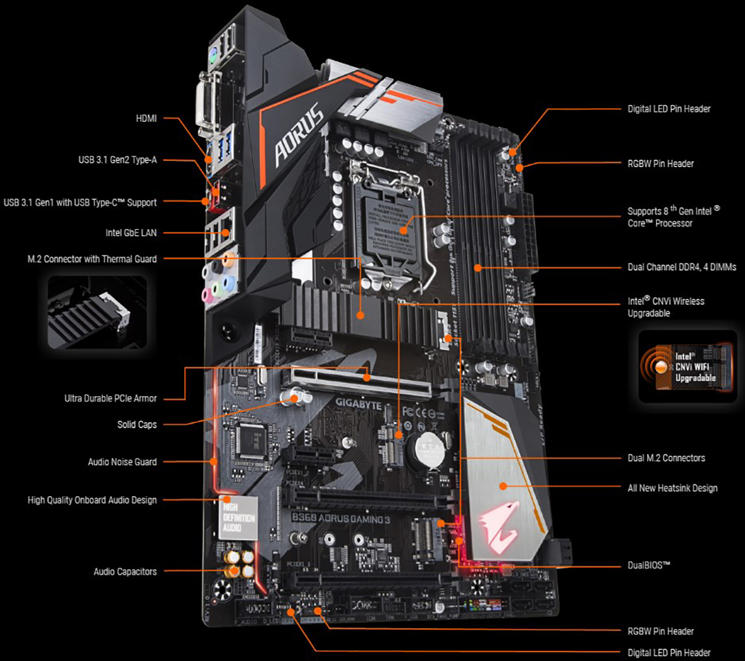 PLACA MAE GIGABYTE B360M AORUS GAMING 3 MICRO ATX 1151 DDR4 2666/2400/2133 MHZ