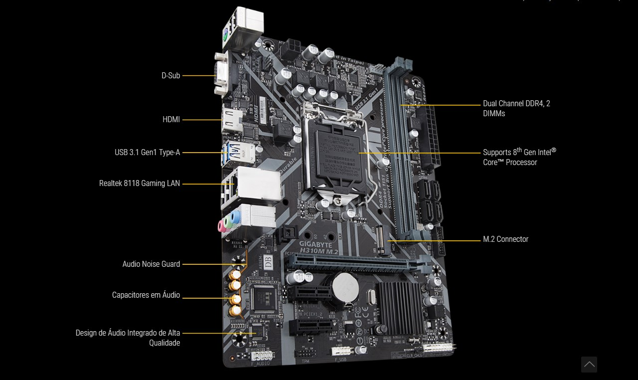 PLACA MAE GIGABYTE H310M M2 DDR4 MICRO ATX 1151 CHIPSET H310