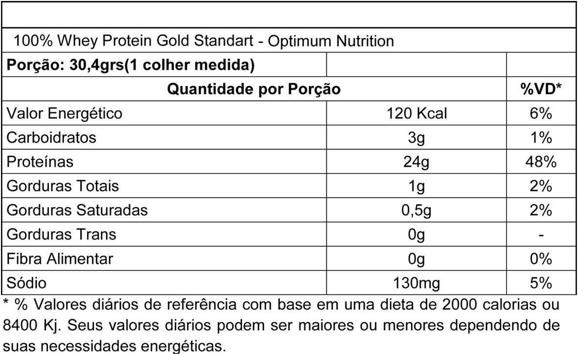 d8e6e72bf Misture 1scoop (30mg) de Whey Gold 100% Standard Optimum Nutrition com  200ml de água. Consuma logo após o término do treino.