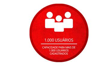 Controle 1.000 usuários com a iDTouch da Control ID
