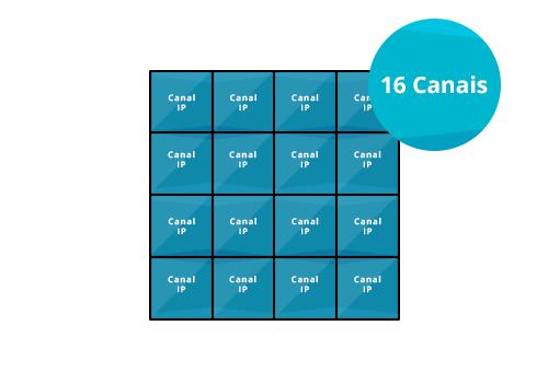 Capacidade para 16 Câmeras  Multi HD com a NVR Intelbras Ultra HD 16 canais NVD 1316 IP 4K