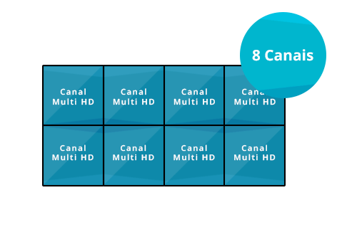 Capacidade para 4 Câmeras Multi HD com o DVR Intelbras Full HD - MHDX 3108, Multi HD, 4MP Lite, 8 canais