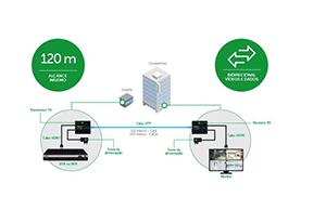 Alcance máximo para conexão a longas distâncias com o Microfone para CFTV Intelbras MIC 3080 80m²