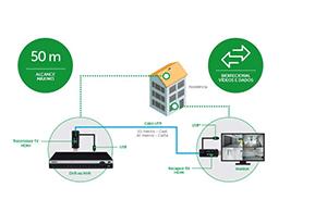 Alcance máximo para conexão a longas distâncias com o Extensor HDMI Alcance até 50m Intelbras VEX 1050 HDMI