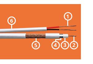 Características do cabo com o Cabo Coaxial Condutti Bipolar Dupla Blindagem Para CFTV, Flexível, 26 AWG - 100 Metros