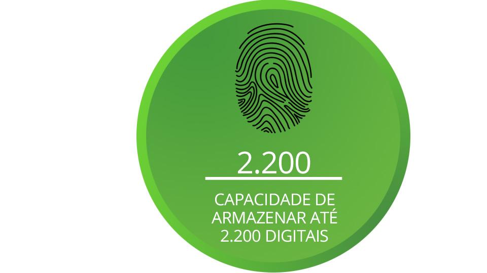 Controla 2.200 digitais NEO SS410
