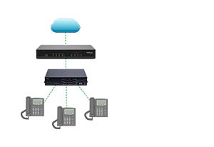 Flexibilidade para controlar o atendimento com o Gateway de voz Intelbras 8 Portas GW 208 O
