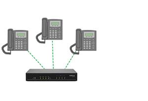 Flexibilidade para controlar o atendimento Gateway de voz Intelbras 8 Portas GW 208 S
