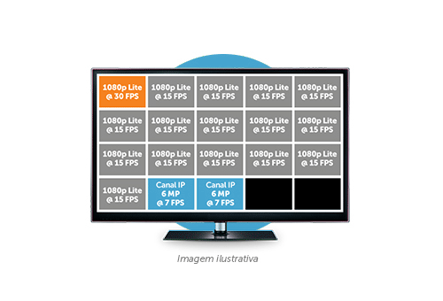 Mais qualidade com Infravermelho Inteligente DVR Intelbras HD 16 Ch MHDX 1116 Multi HD 1080p Lite