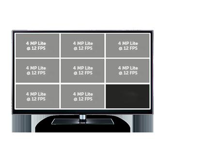 Modo de operação utilizando todos os canais analógicos da MHDX 3108 Intelbras