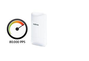 Processamento mais veloz do Rádio Outdoor CPE/PTP APC 5A-20 5 GHz com 20 dbi MiMo 2x2 Intelbras
