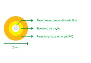 Redução no diâmetro do cordão com o Cordão Óptico Intelbras SC/UPC - SC/APC - 2,0mm 3M - XFC 12