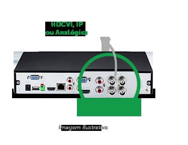 Tecnologia Auto sense: multirresoluções com canais independentes da MHDX 3108 Intelbras