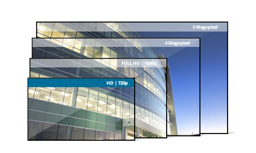 Segurança em alta definição com a Câmera Intelbras HD VHD 1120 B G5 Multi HD 720p
