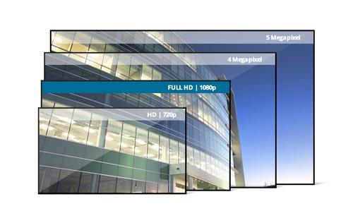 Segurança em alta definição com a Câmera Intelbras Full HD VHL 1220 D HDCVI Lite 1080p