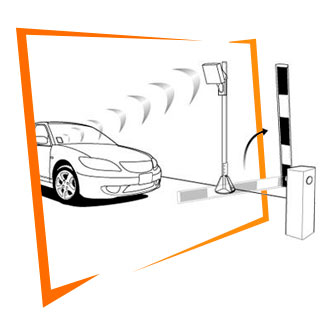 Leitor RFID Antena Veicular