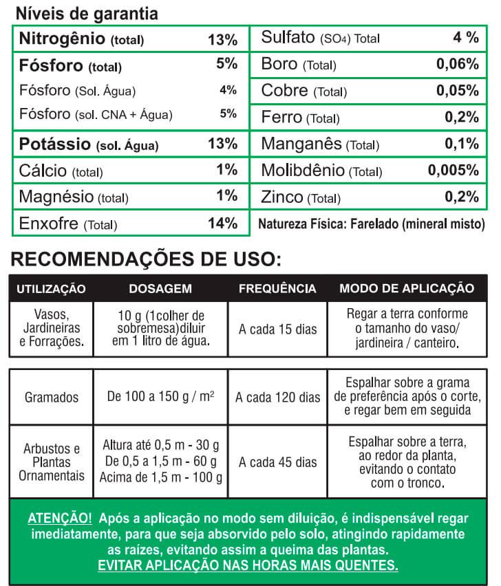 Composição e Informações sobre o Fertilizante para plantas Forth