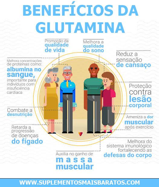 beneficios da glutamina optimum nutrition e max titanium