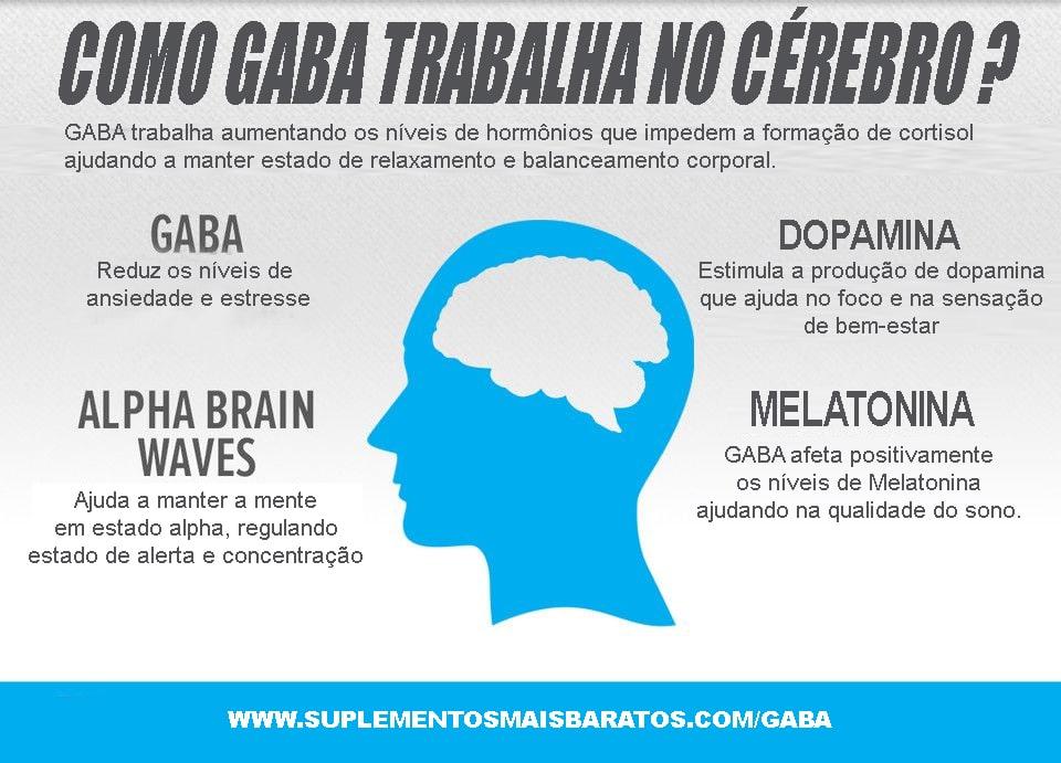como tomar GABA e benefícios