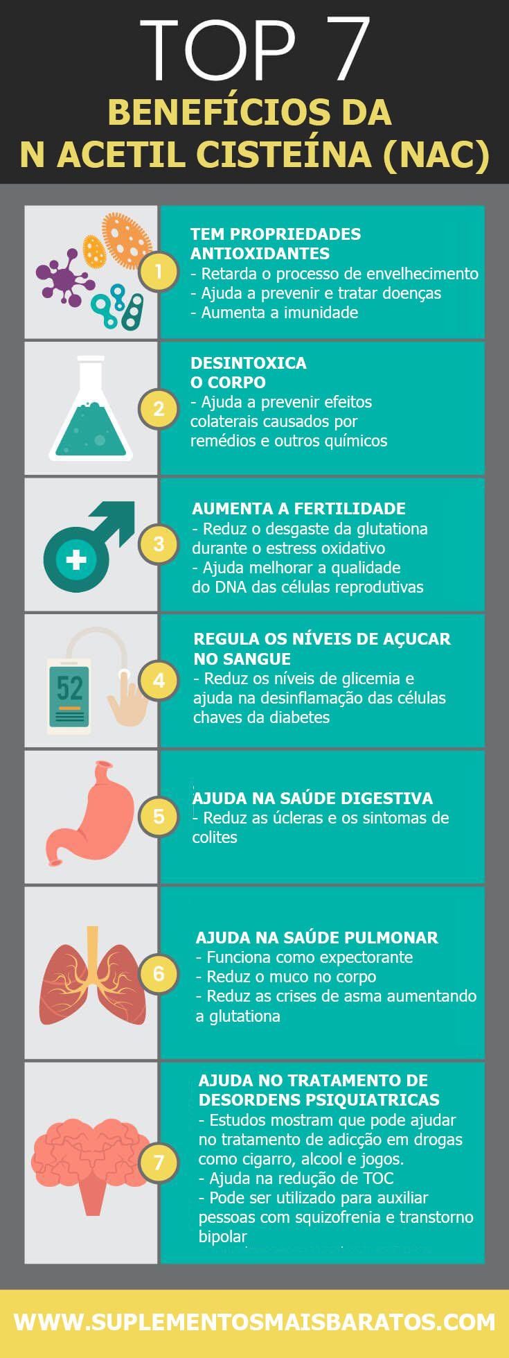 beneficios e para que serve n acetil cisteína (NAC)