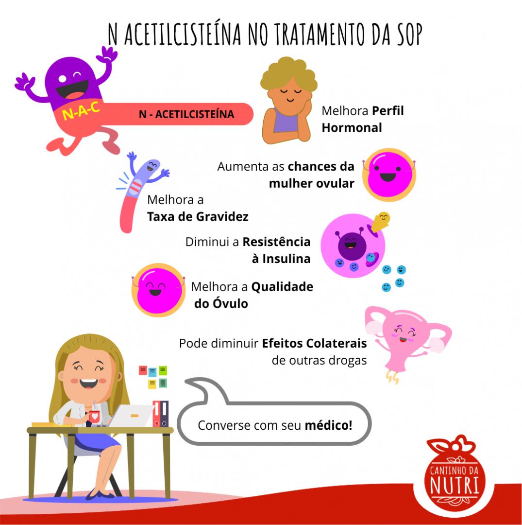 tratamento para sindrome dos ovarios policisticos sop com n acetil cisteina