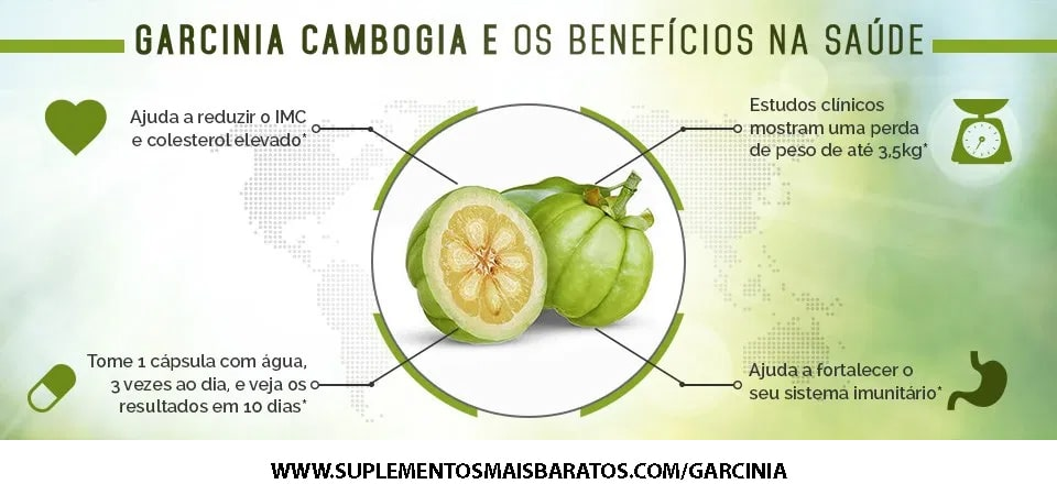 beneficios do garcinia cambogia emagrece