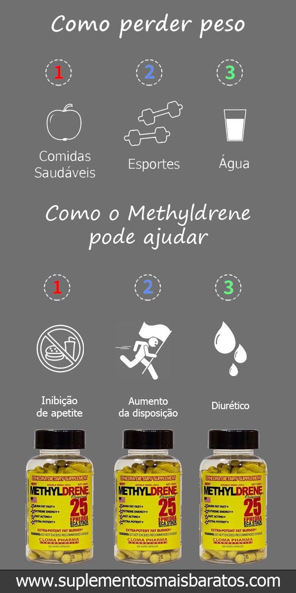 methyldrene 25 suplemento  eca termogenico