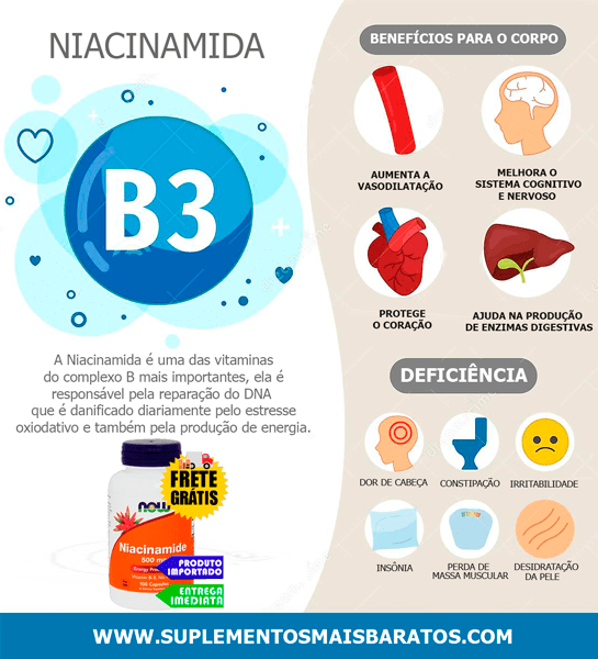 para que serve a niacinamida (vitamina b3)