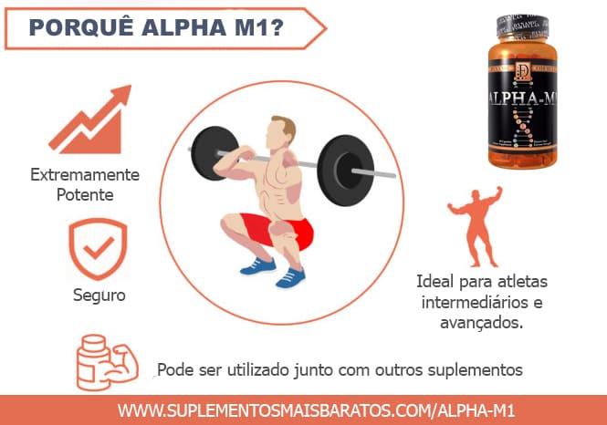 Por que Alpha m1