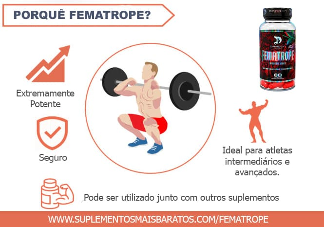Fematrope - Dragon Pharma  Por quê?