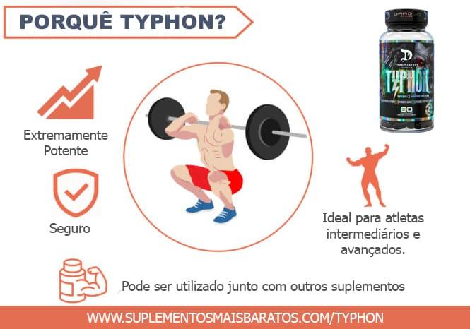 Por que Typhon - Dragon Pharma
