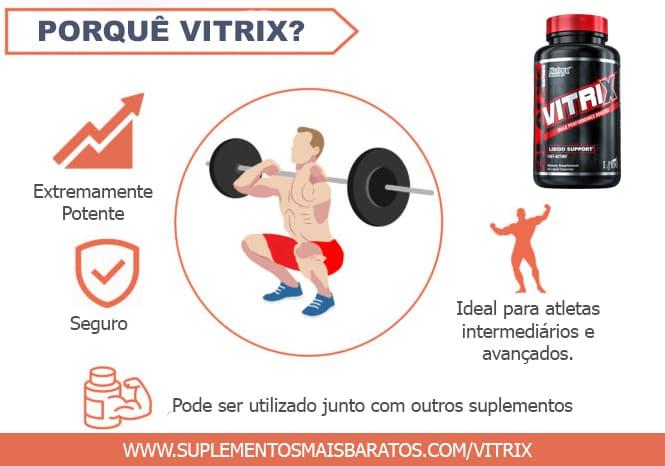 Por que Vitrix - Nutrex