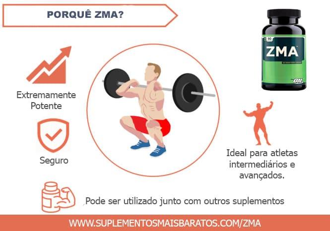 Por que ZMA - Optimum Nutrition