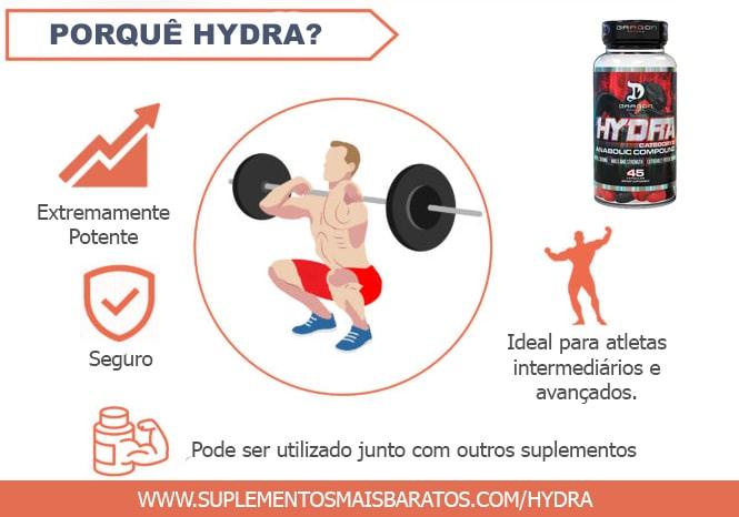 Por que usar Hydramin