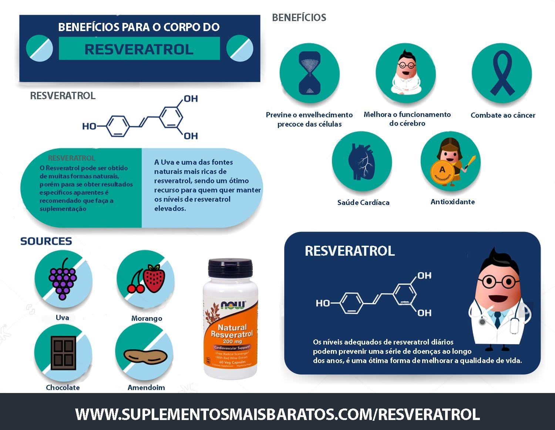 beneficios do resveratrol e para que serve