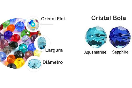 formato do cristal