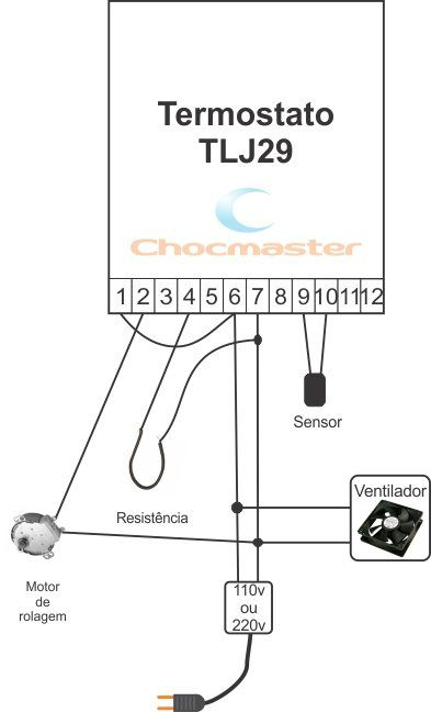 Termostato digital chocadeira saída para motor - TLJ29