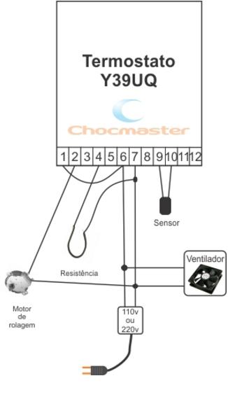 Kit Montagem de Chocadeira Básico  - Chocmaster a melhor chocadeira do Brasil