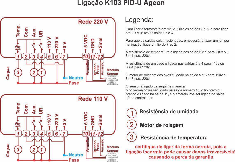 Termostato com controle de umidade K103 PID-U Ageon