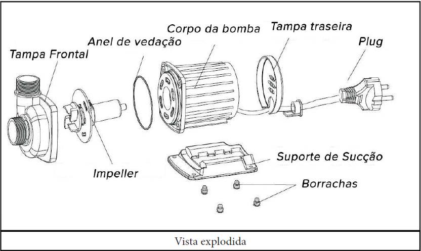 HSBAO Bomba Submersa Alta Vazão ECO FP-03500 3500 l/h 220 V