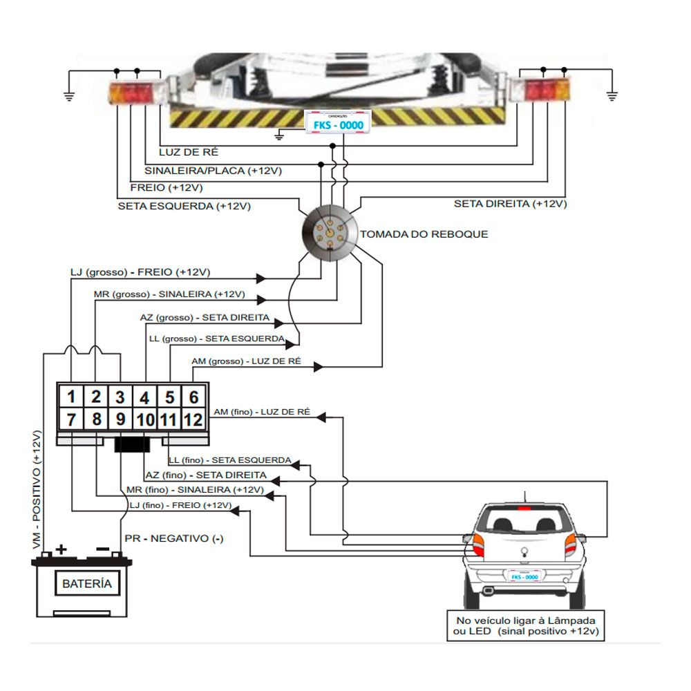 Módulo de Reboque FKS MR 200 Protege a fiação original e Central eletrônica do Veículo  - AutoParts Online
