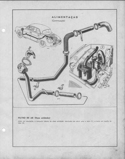 Manual de serviço e mecânica do Renault Willys Dauphine, Gordini e 1093  - Bunnitu Peças e Acessórios
