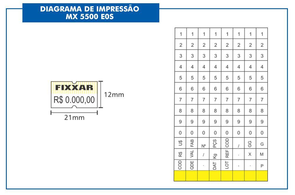Kit Etiquetadora Fixxar 8 Dig + 5 Roletes + 1000 Etiquetas