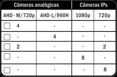 Hvr Citrox Ahd 4 Canais / Ip 8 Canais Cx-2004 Hdmi